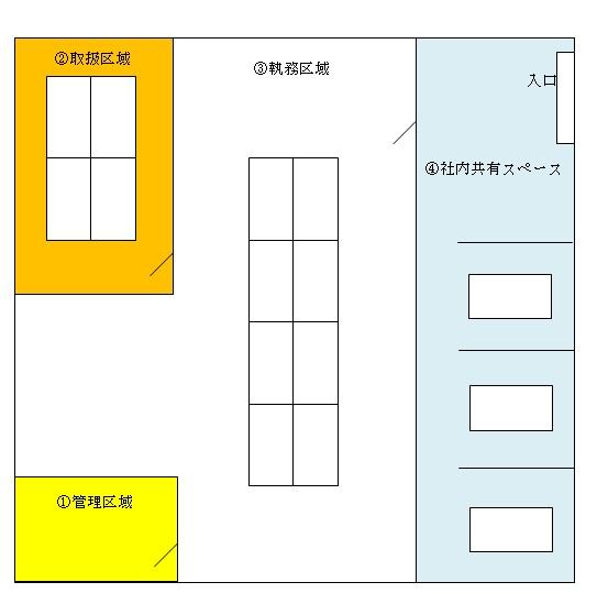 特定個人情報等を取り扱う区域例画像